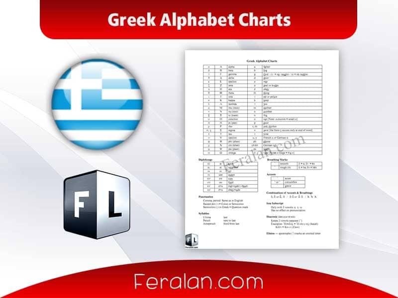 Greek Alphabet Charts